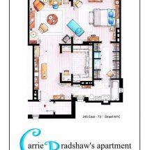 Planos de casas de televisión